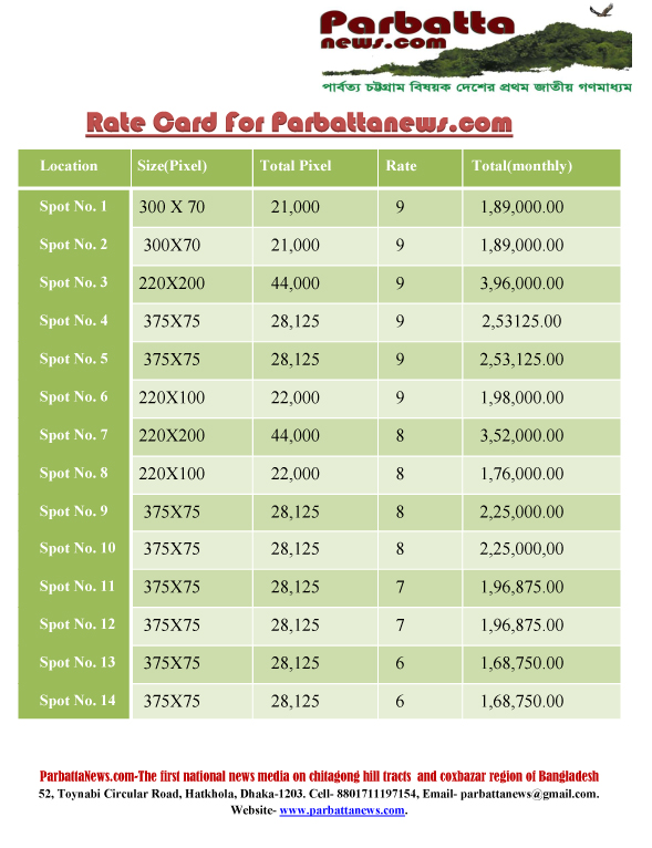 pbtn rate card final